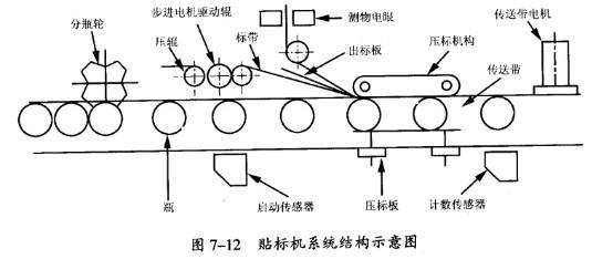 单片机控制传送带电路图